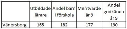 StatistikLF12_2