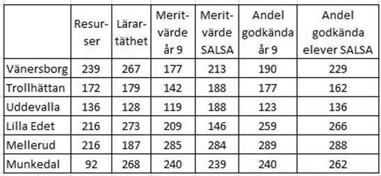 StatistikLF12_5