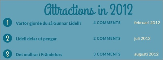 attractions2012