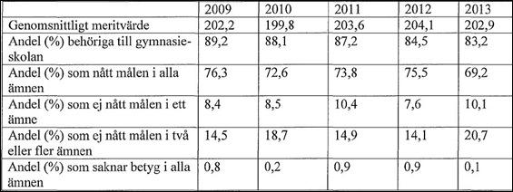 kunskapsresultat2013