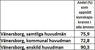 betygsstatistikvr16_2
