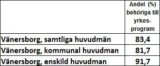 betygsstatistikvr16_4