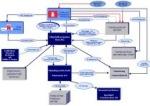 organisationsmodell2.jpg