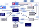 organisationsmodell2
