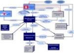 organisationsmodell2_thumb.jpg